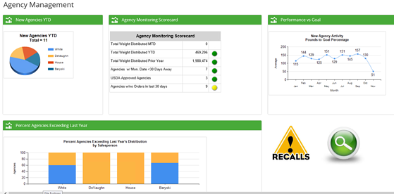 SSRS Reports in Exact Synergy and Macola 10