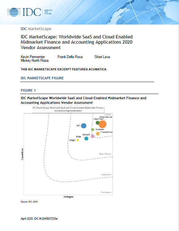 Worldwide SaaS and Cloud-Enabled Mid-market Finance and Accounting Applications 2020 Vendor Assessment